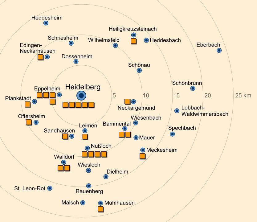 Der Schreinerradar der Schreinerinnung Heidelberg